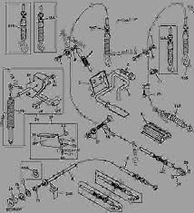gator 6x4 wiring diagram need wiring diagram john deere gator 6x4 wiring diagram john deere gator ts on gator 6x4 wiring diagram