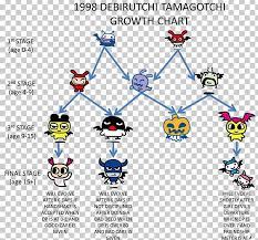 Tamagotchi Character Art Illustration Png Clipart 500px