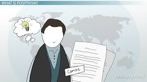 Strengths and weaknesses of experimental case study   Writing And          Field Research  What Is It and When to Use It