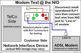 dsl phone line wiring diagram wiring diagram schematics 11 0 wiring diagrams and schematics at t southeast forum faq