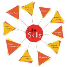 Life Skills Problem Solving  Injuries Health Emergencies Pinterest