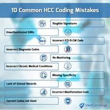 13 Best Medical Coding Images Medical Coding Coding Medical