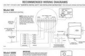 aprilaire 600 humidifier solenoid wiring diagram aprilaire aprilaire humidifier installation instructions at Humidifier To Furnace Wiring Diagram