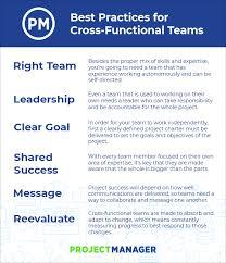 Define Team Leader 6 Tips For Developing Cross Functional Teams