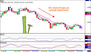 The Importance Of An Economic Calendar For Day Trading Magnificent Forex Day Trading BabyPips