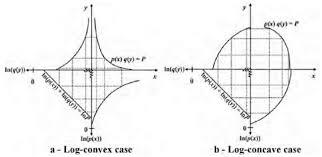 Economics Of Liability Precaution Versus Avoidance | Cairn.info