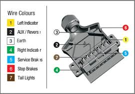 how to wire up a 7 pin trailer plug or socket kt blog kt743 diagram