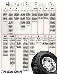 Tire Cover Size Chart Arizona Coyotes Logo Tire Cover