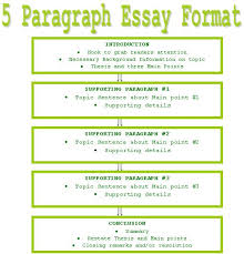 example of a five paragraph essay writing five paragraph essay desiflora
