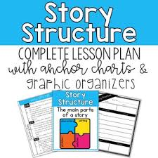 Sequencing Anchor Chart Story Structure Elements Graphic Organizers Anchor Chart Retell Sequencing