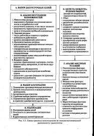 Особенности организации управления внешнеэкономической  Процесс целеполагания в ВЭД предприятия