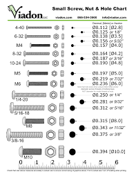 Chart Comparing Standard Screw Nut Hole Sizes In 2019