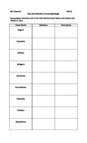 Norse Mythology Chart Norse Mythology Fundamentals The Nine Worlds In Norse Mythology