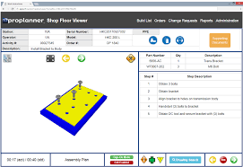 The Mes Manufacturing Execution Systems Proplanner