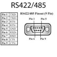 similiar db9 pinout 422 keywords pinout rj45 db9 pinout diagram serial cable pinout rs 422 cable pinout