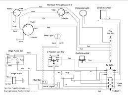 trolling motor wiring diagram images wiring diagram moreover basic boat electrical systems wiring diagram