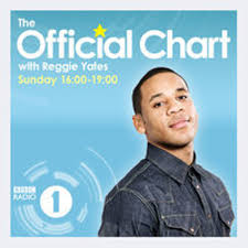 Bbc Radio 1 The Official Chart Show Opener 2012 By