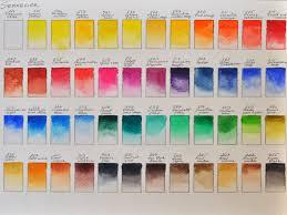 Sennelier Watercolors In A Good Order In 2019 Sennelier