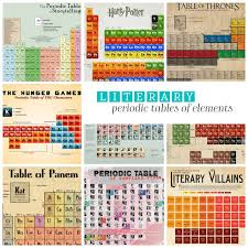 The 25+ best Periodic table chart ideas on Pinterest | Periodic ...