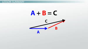 kinematics in physics homework help videos lessons com what are vector diagrams definition and uses