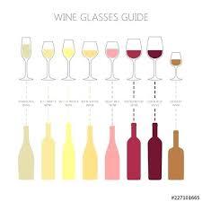 Types Of Wine Chart Northminster Online