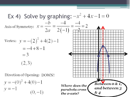 ex 4 solve by graphing axis of symmetry vertex direction of opening