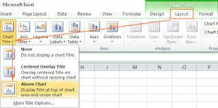 How To Draw A Column Chart In Excel 2007 Excel Charts Add Title Customize Chart Axis Legend And