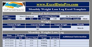 Download Monthly Weight Loss Log Excel Template Exceldatapro