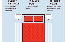 some basics of feng shui bed placement bedroom furniture feng shui