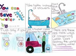Water Conservation Posters Clip Art Library