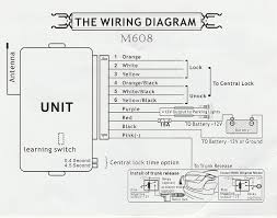 car keyless entry wiring diagram wiring diagram and schematic design advanced keys ak 105b smart key push start system