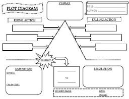 Plot Diagram Template Worksheets Teaching Resources Tpt