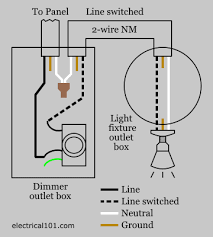 dimmer switch wiring electrical 101 dimmer switch light dimmer switch