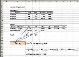 effect size anova excel master series blog anova effect size calculation omega