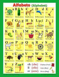 Spanish Feelings Chart Spanish Language Posters Long Bridge Publishing