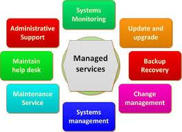it management it management assignment help it management homework it management assignment help it management homework help it management dissertation help it
