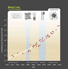 technological singularity ray kurzweil writes that due to paradigm shifts a trend of exponential growth extends moore s law from integrated circuits to earlier transistors