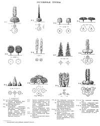 Small Picture 1431 best garden planning images on Pinterest Landscape design