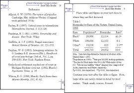 apa research style crib sheet apa reference page and table