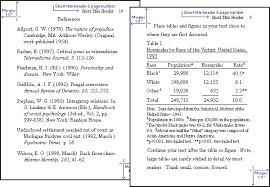 Apa Paper Heading Apa Research Style Crib Sheet