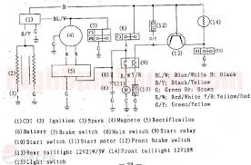suzuki 110 atv wiring diagram wiring diagrams Chinese 110Cc ATV Wiring Diagram at Suzuki 110cc Atv Wiring Diagram