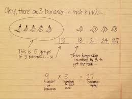 common core help for parents educators and parents can work  parents understand common core math2