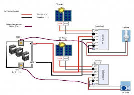 solar panel system wiring diagram solar image home solar power system design off grid solar system wiring on solar panel system wiring diagram