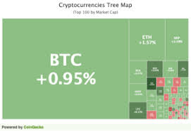 For users who are addicted to checking the ltc/btc price, xbt apps' ticker widget monitors a large number of. Get Bitcoin Ethereum Litecoin Price Widget Chart Widget Market Cap Widget And Cryptocurrency Widgets Coingecko