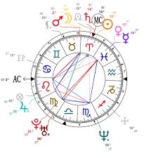Summer Phoenix Astrotheme Astrology And Natal Chart Of