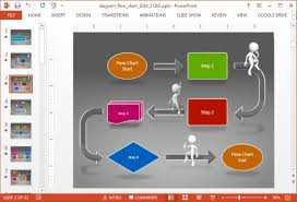 animated flow chart diagram powerpoint templateanimated flowchart powerpoint template
