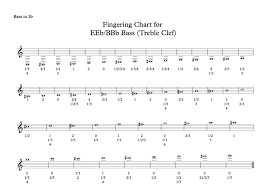 Fingering Chart For Brass Band Players What Brass Players Want