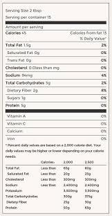 pb2 powdered peanut er nutrition facts