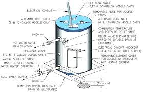hybrid water heater gas rheem hybrid water heaters electric heat hybrid water heater gas hybrid water heater an ge hybrid electric water heater vs gas electric hybrid water heater