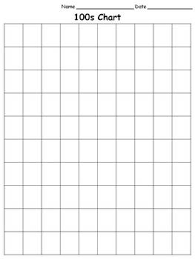 Blank 100 Number Chart 100s Chart Blank Full Page King Virtue Homeschool